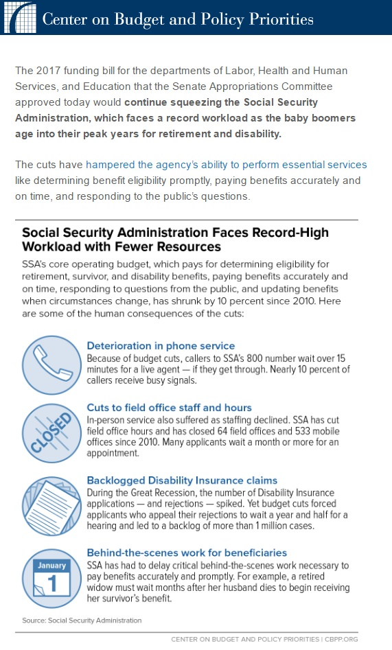 Social Security Administration Faces Record-High Workload